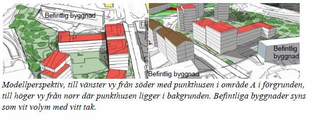 illustration_modell_forskola_aldreboende